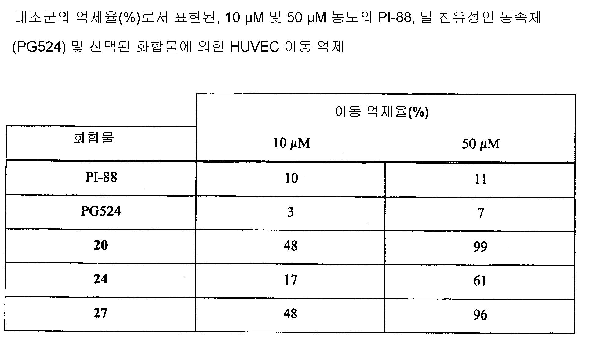 Figure 112010030712312-pct00094