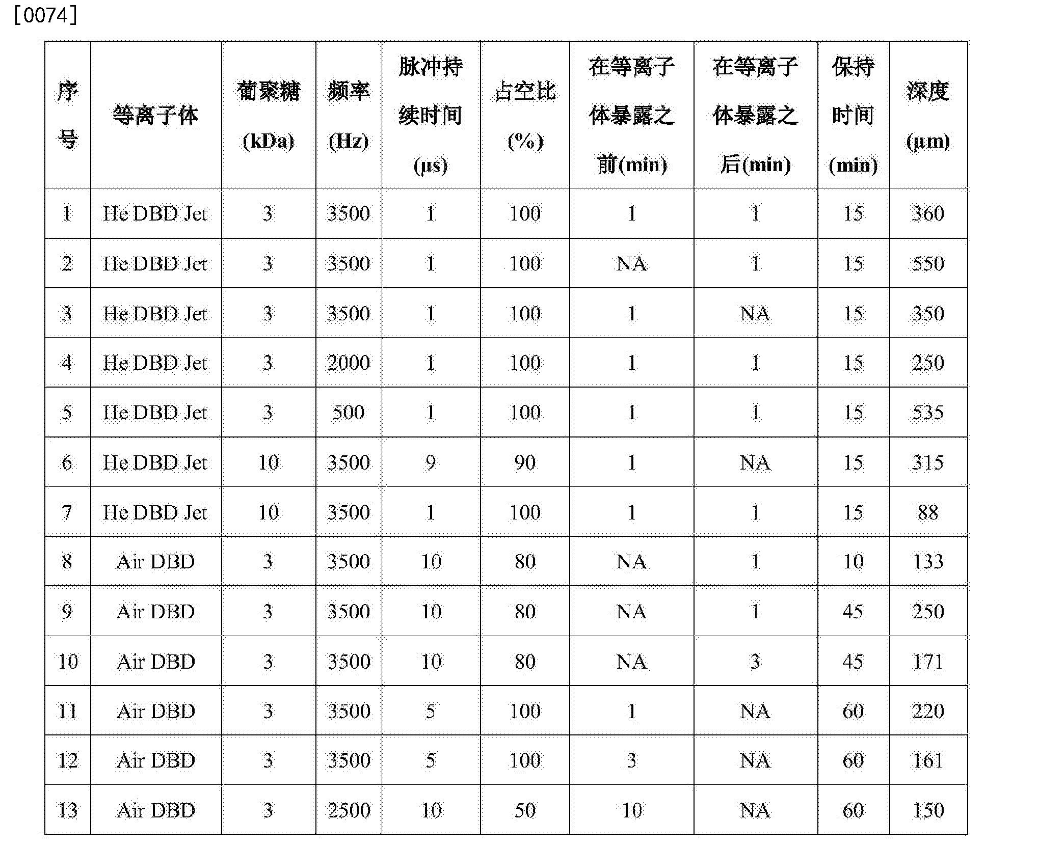 Figure CN105658200AD00111