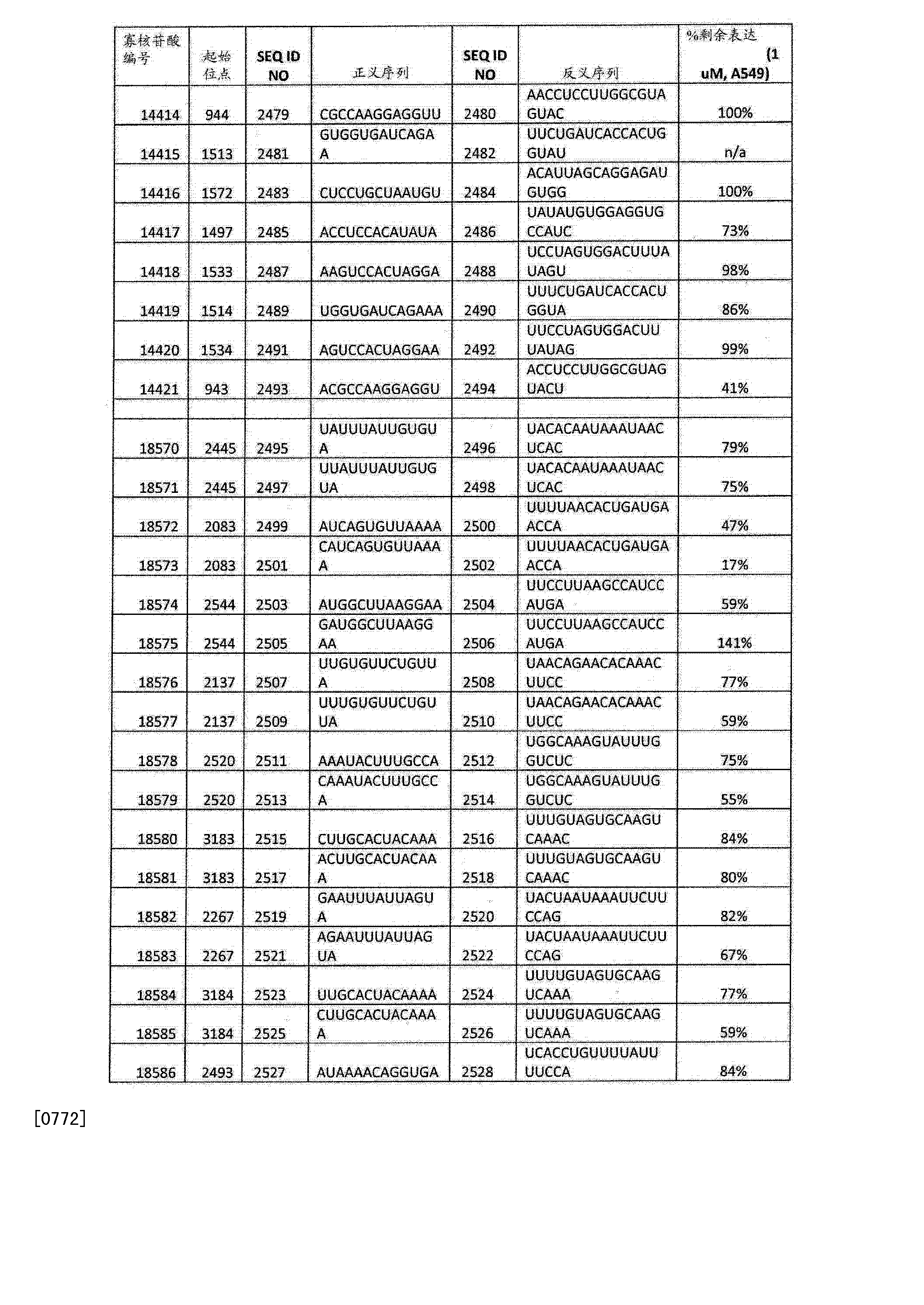 Figure CN103108642BD01621