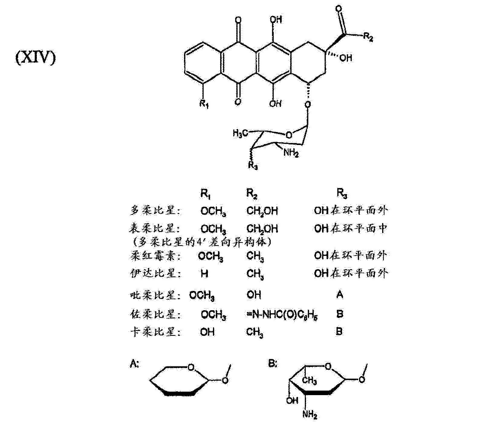 Figure CN104174071AD00691