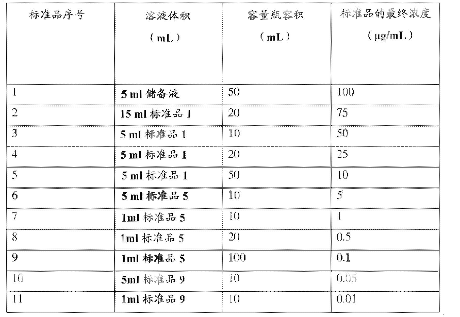 Figure CN102395274BD00651