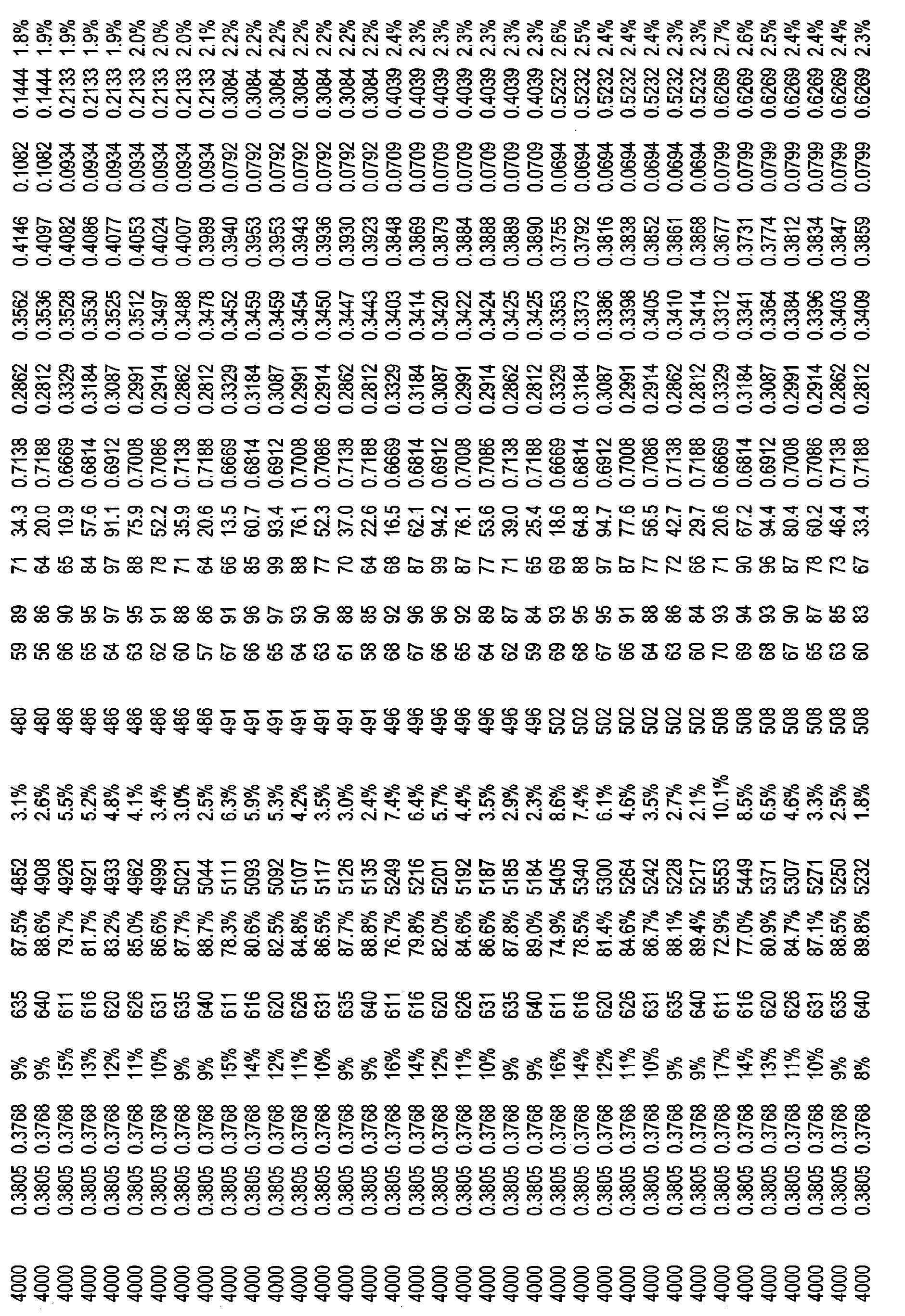 Figure CN101821544BD00911