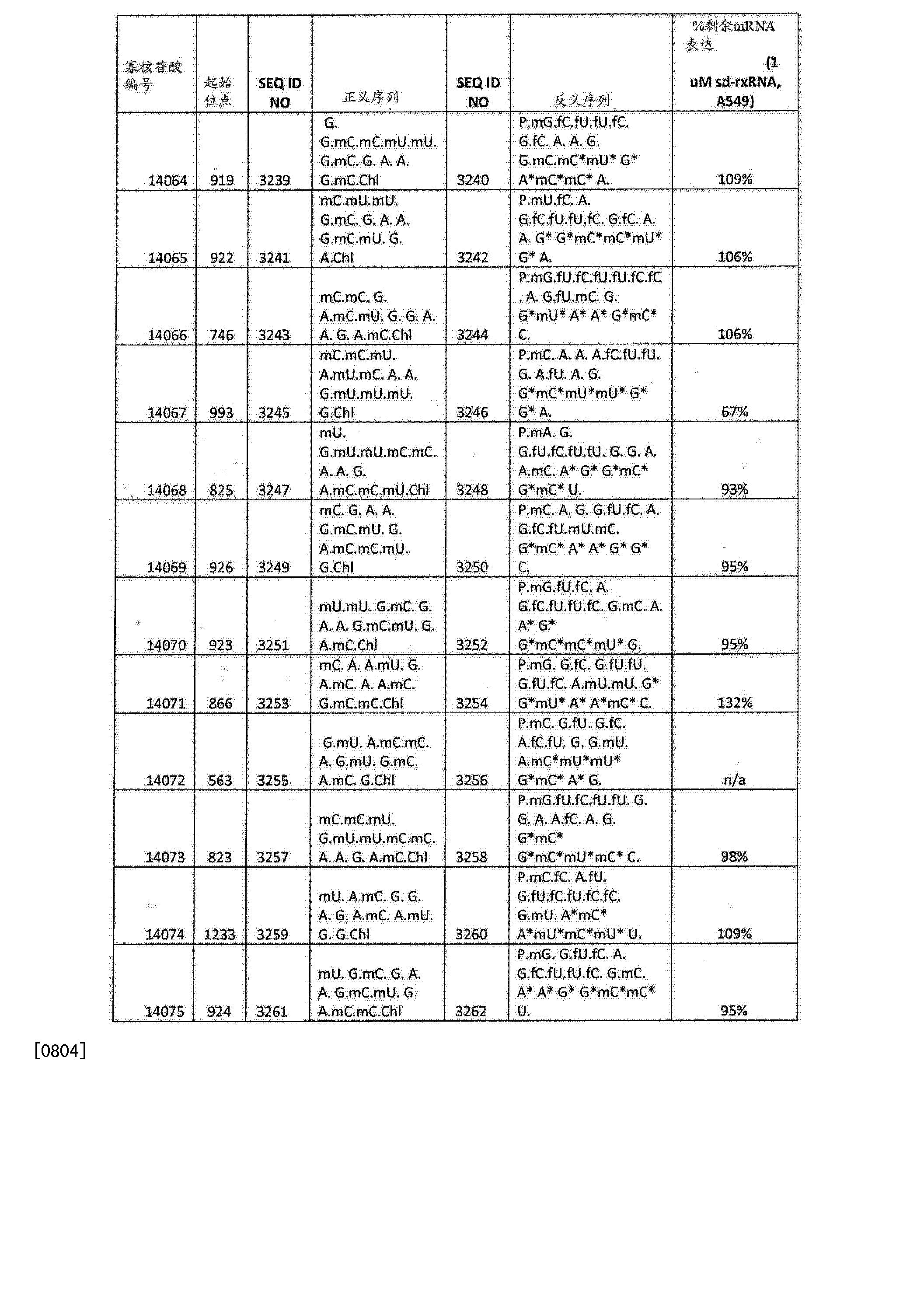 Figure CN103108642BD01881