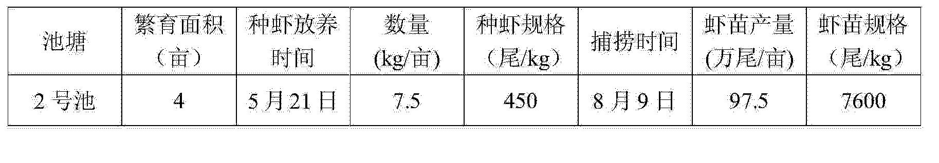 Figure CN103444600BD00071