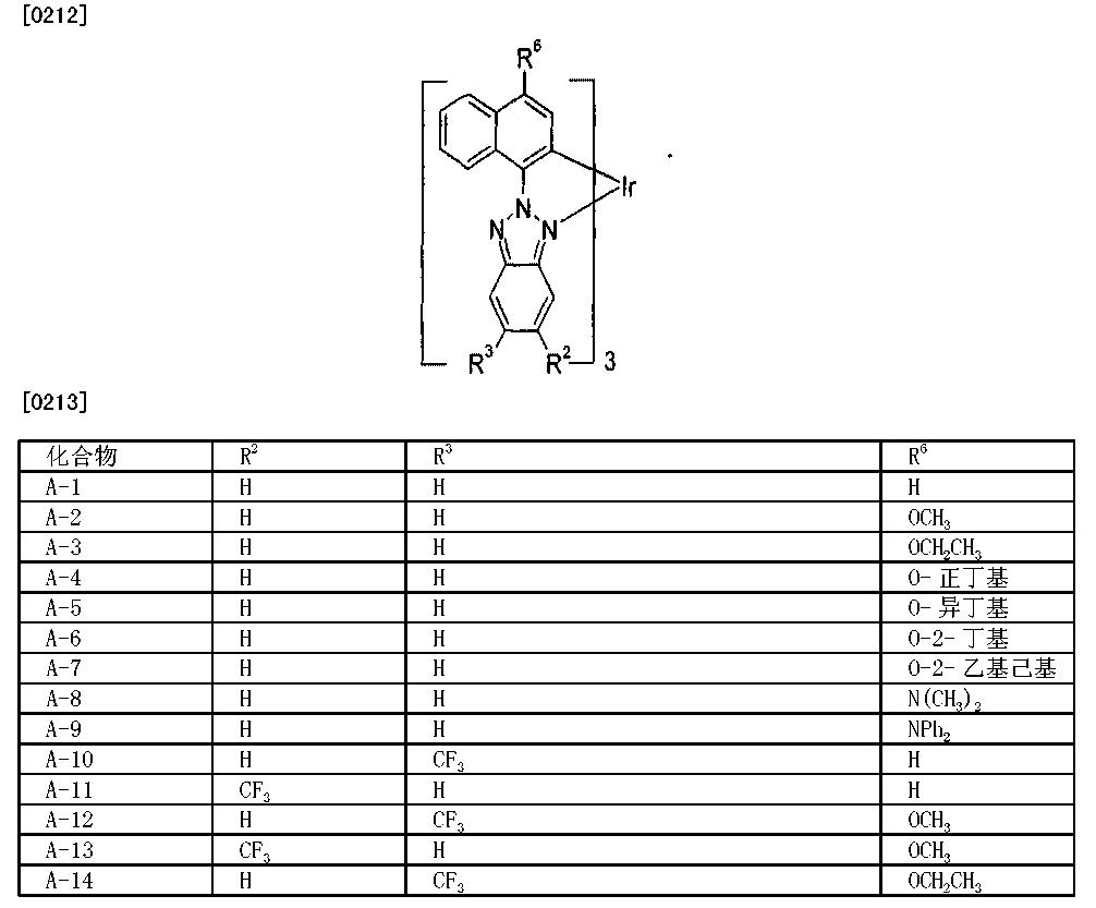 Figure CN101848882BD00321