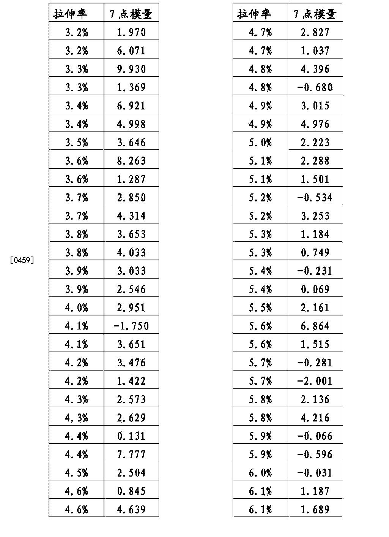 Figure CN104195865BD00461