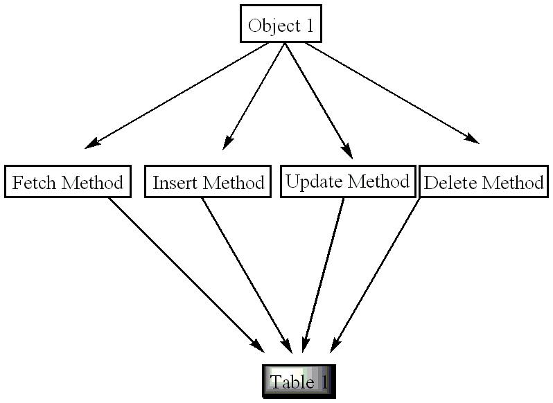 Figure US20020049749A1-20020425-C00001
