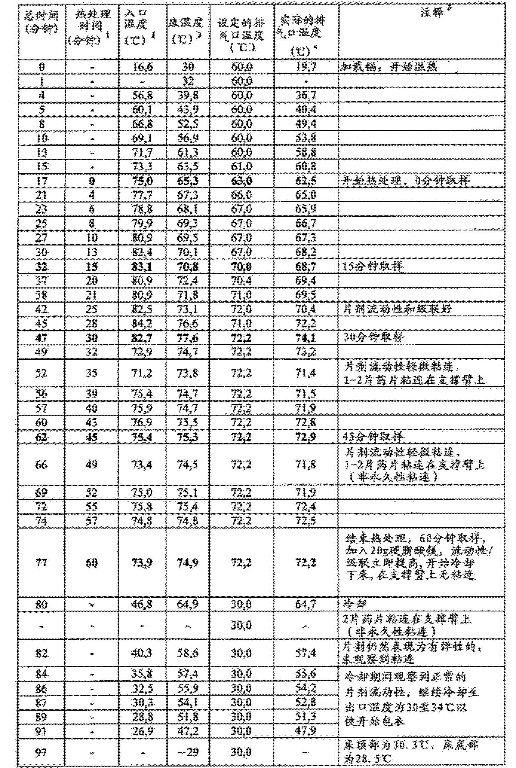Figure CN102743355BD01151