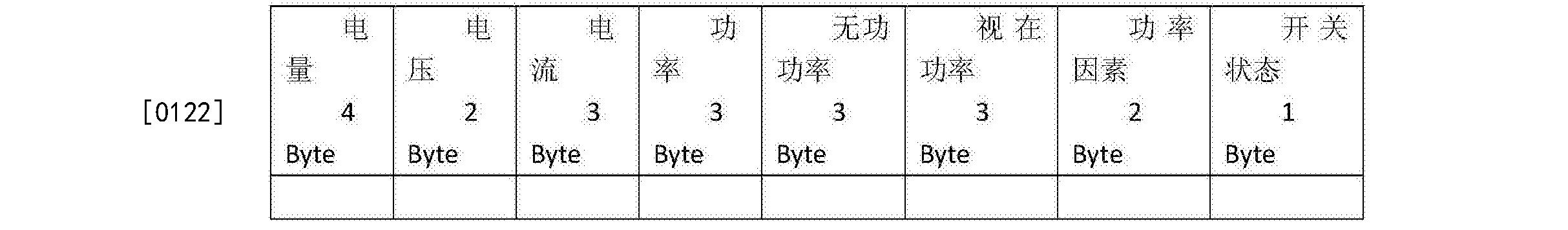 Figure CN104331053BD00124