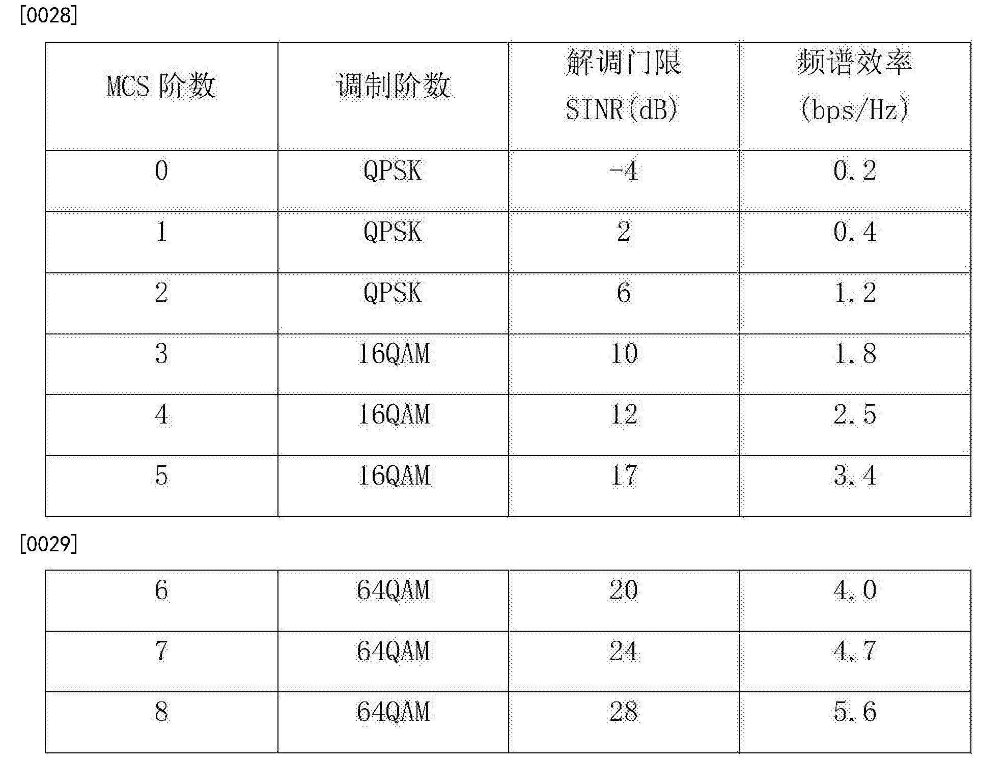 Figure CN103686966BD00091