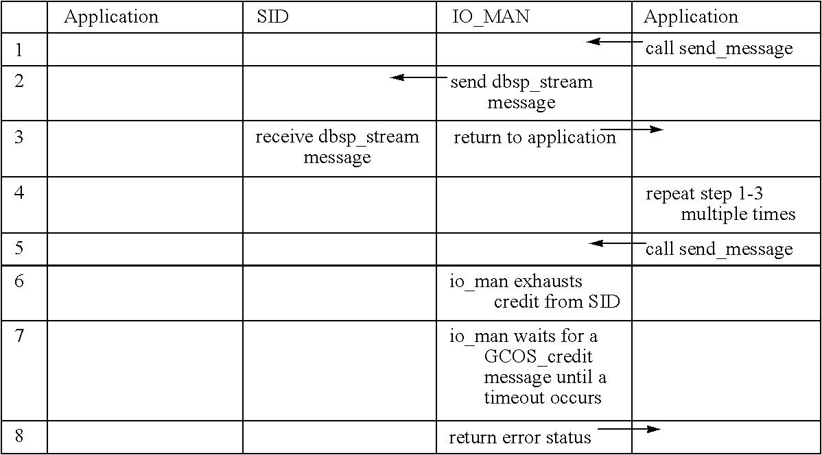 Figure US07024467-20060404-C00019