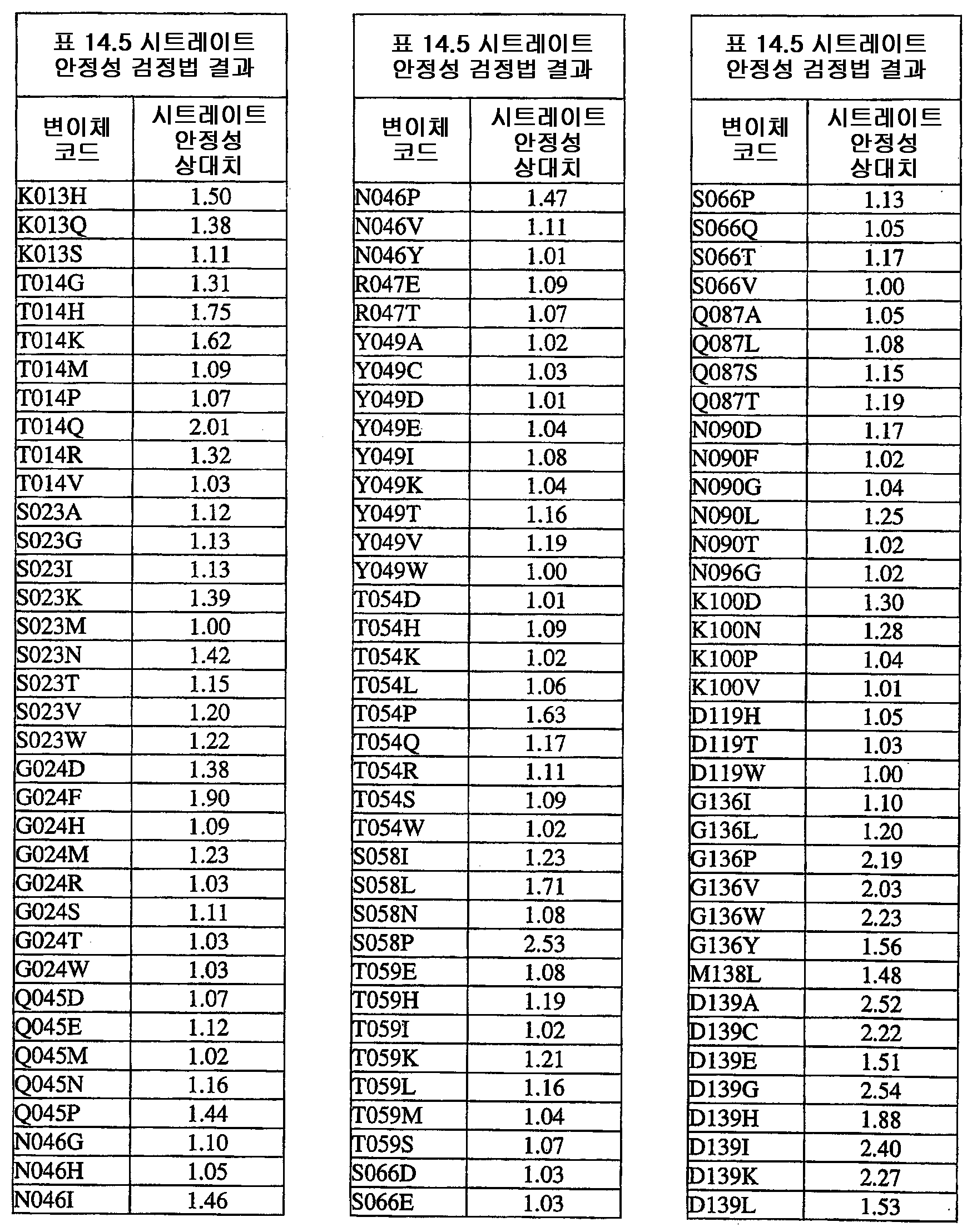 Figure 112008026135616-PCT00054