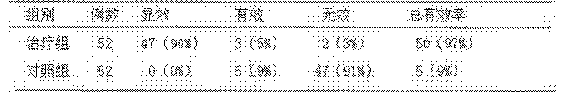 Figure CN107638448AD00131