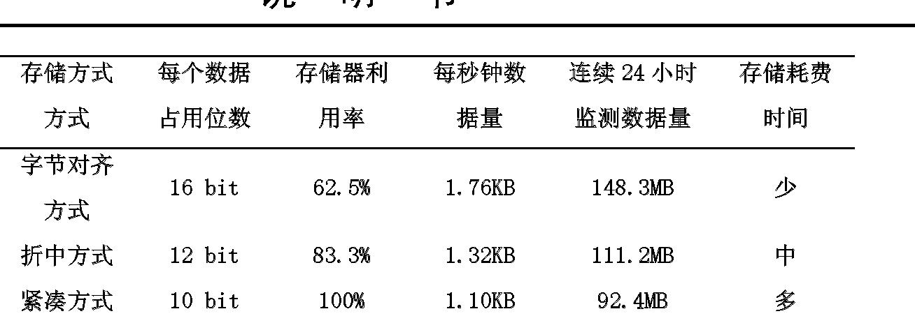 Figure CN201993766UD00091