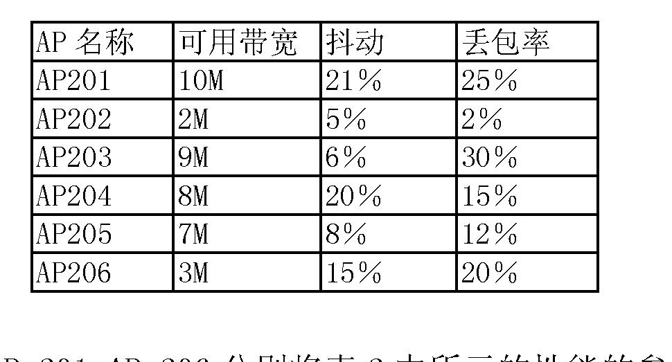 Figure CN101730280BD00101