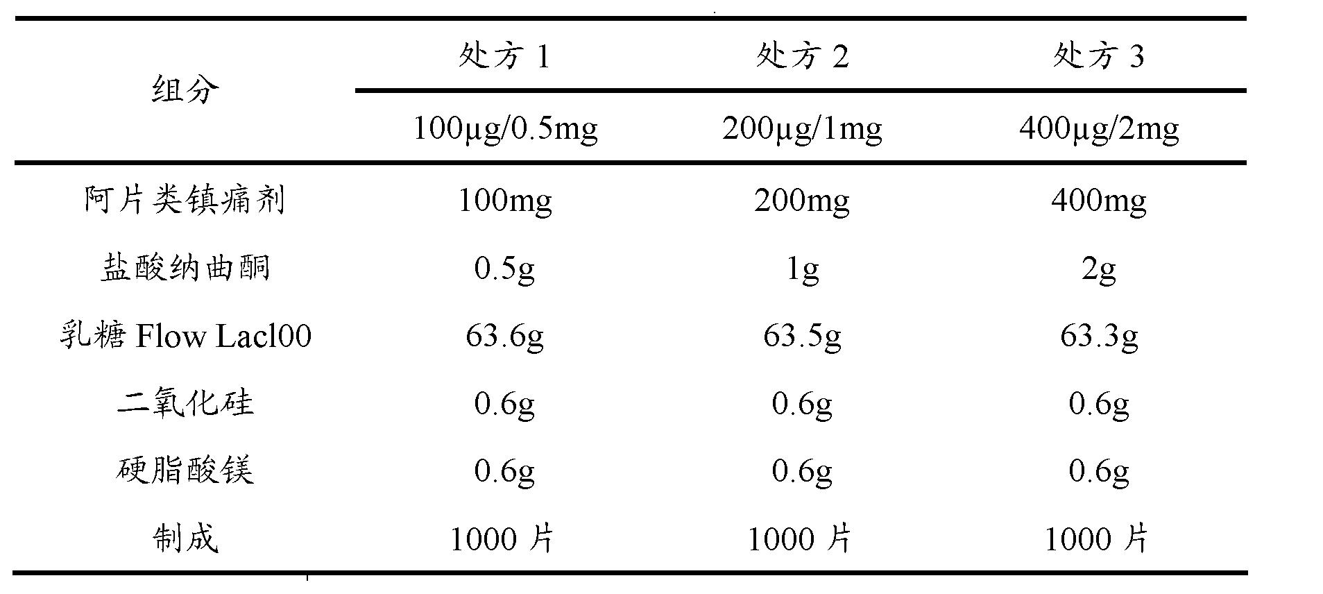 Figure CN102068697BD00092