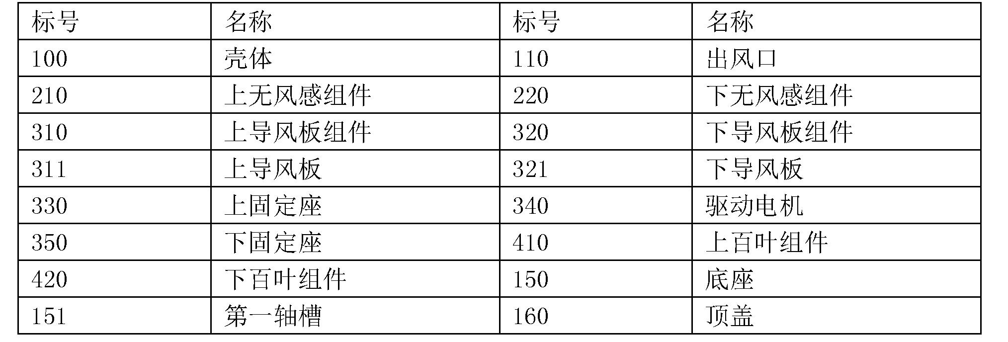 Figure CN107246657AD00061