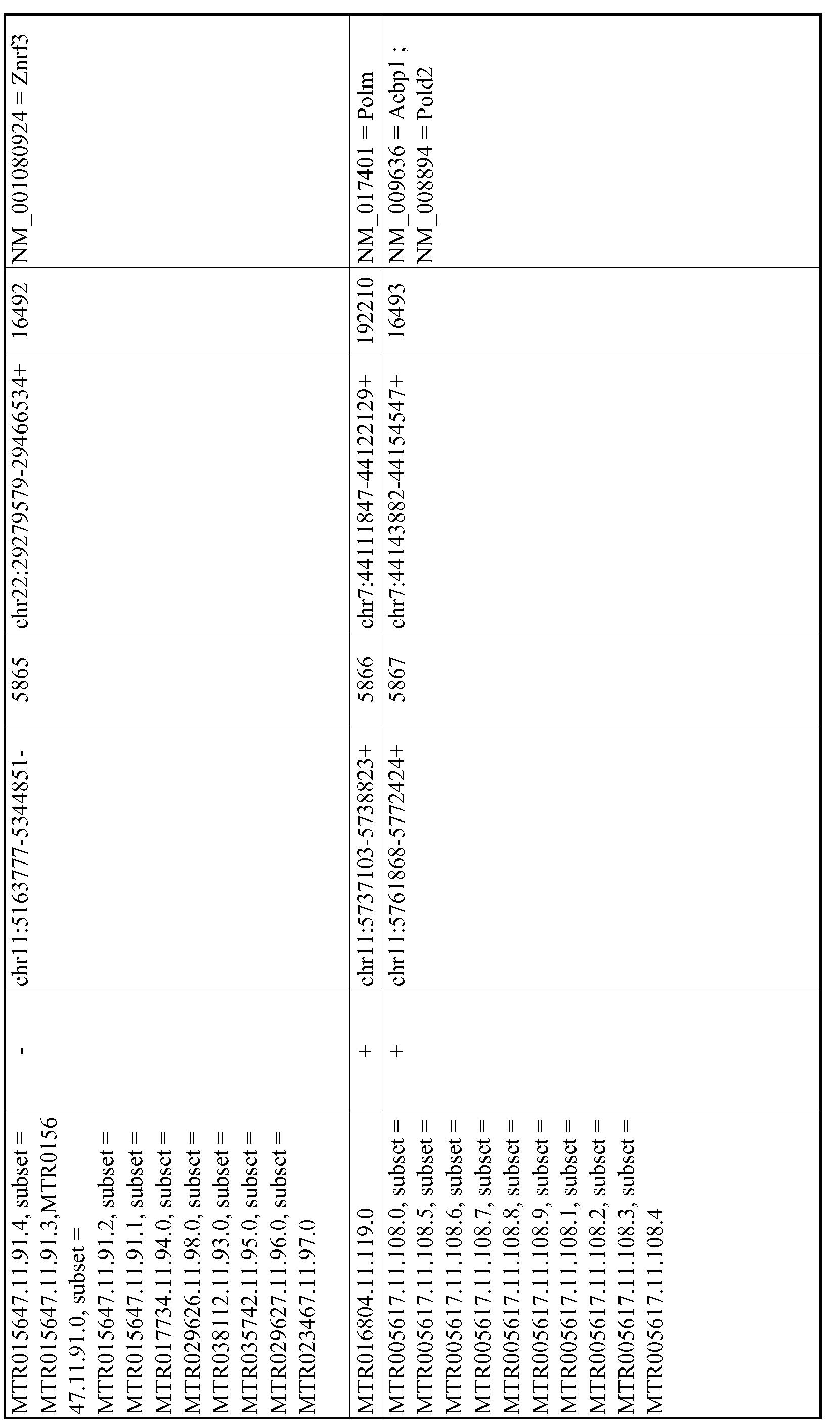 Figure imgf001059_0001