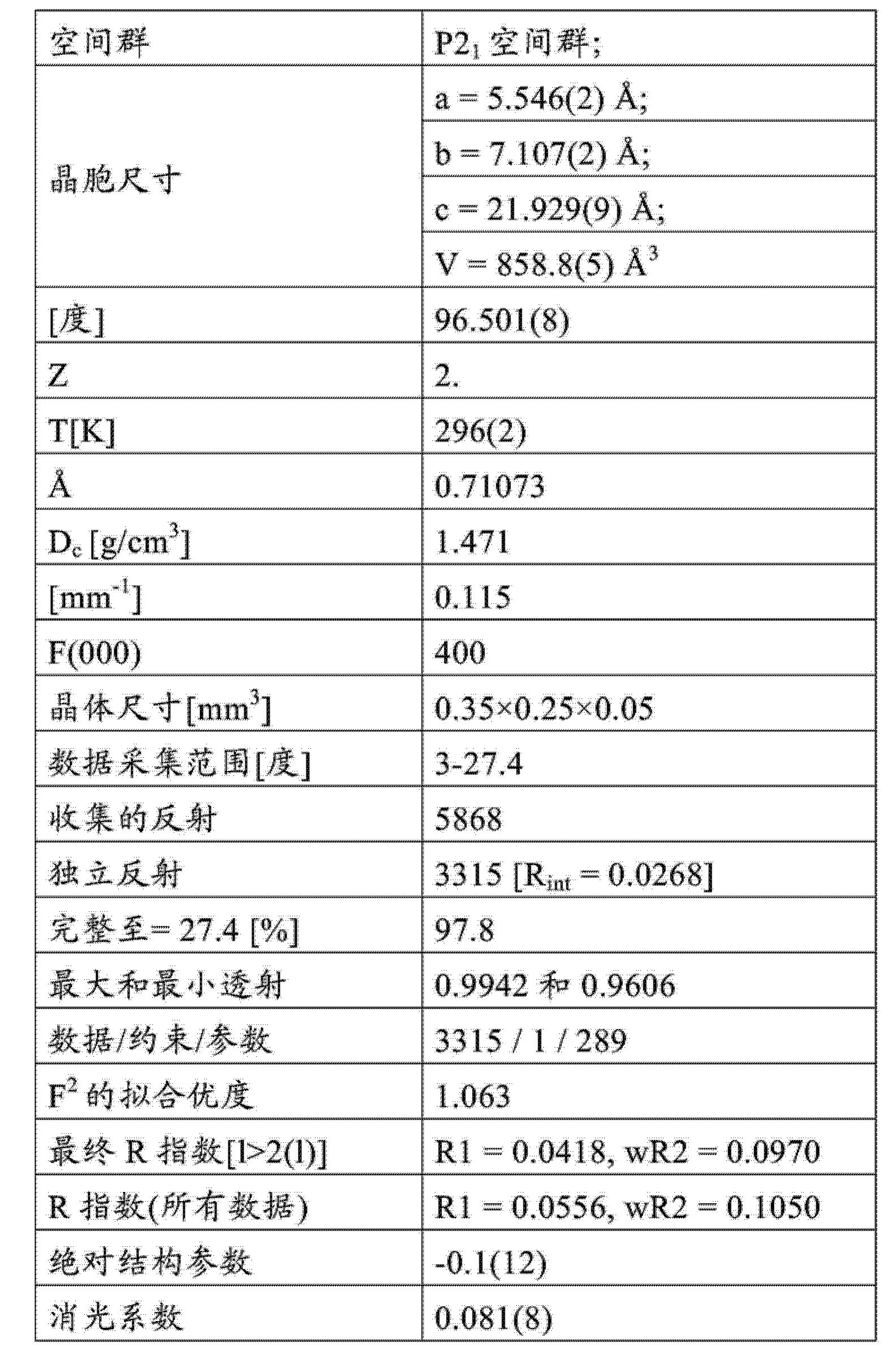 Figure CN104093731AD00141
