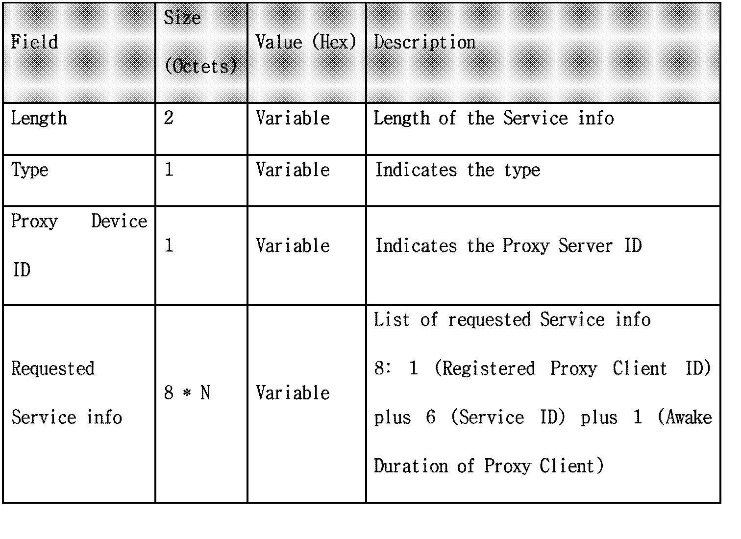 Figure PCTKR2016007302-appb-I000021