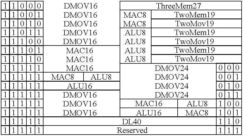 Figure US20070186079A1-20070809-C00006