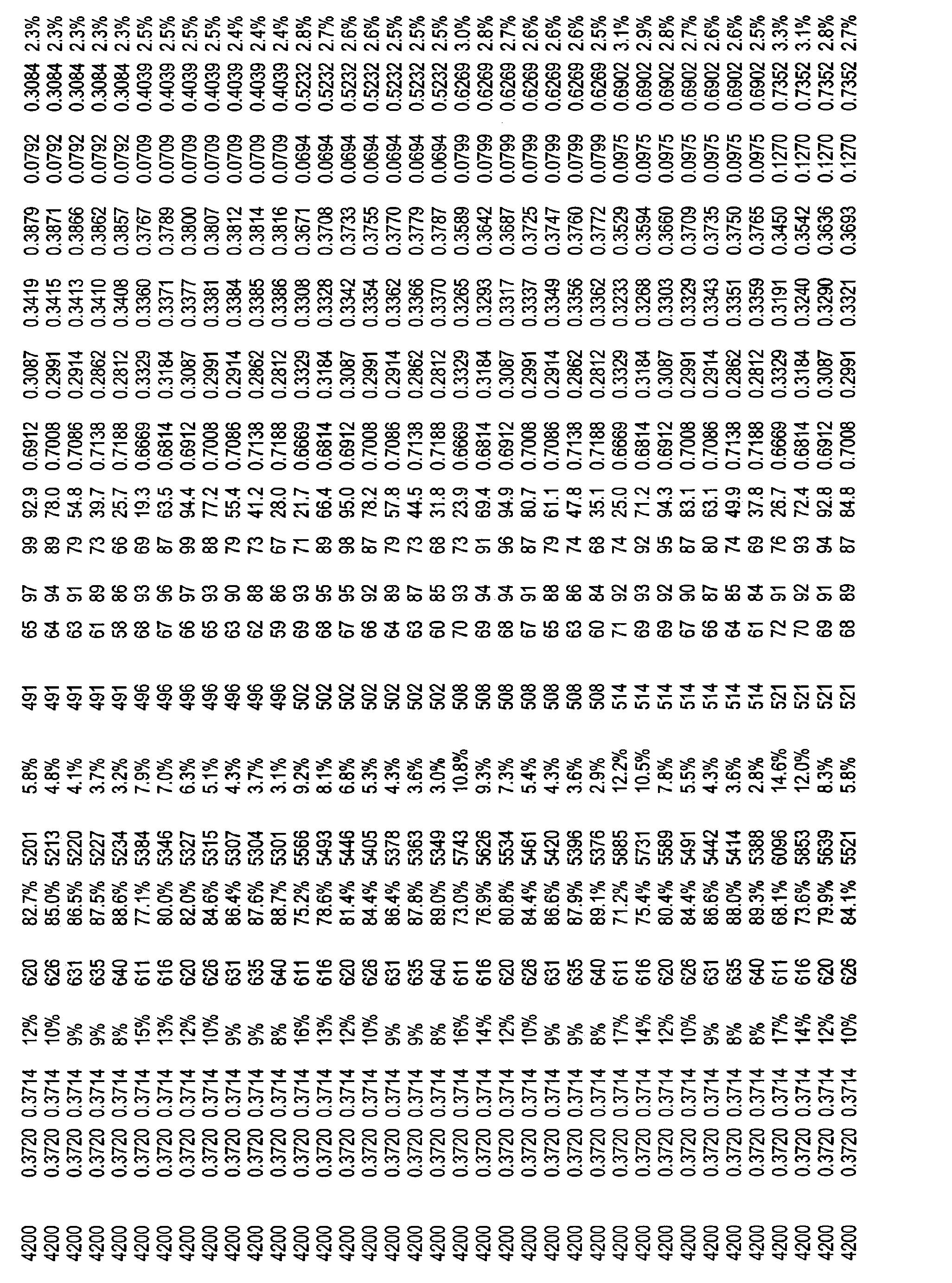 Figure CN101821544BD00861