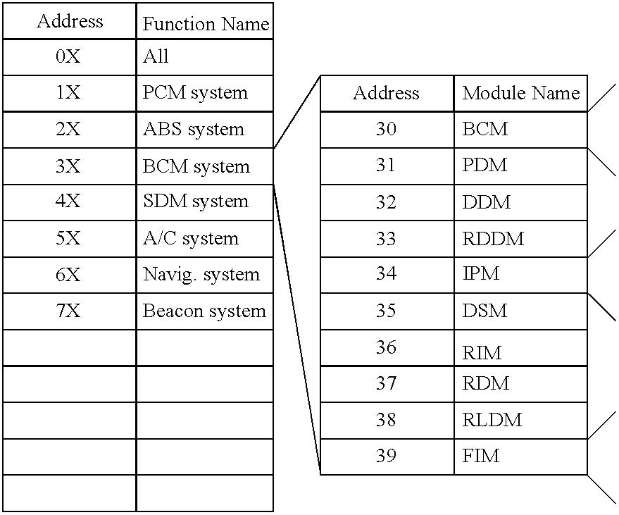 Figure US20030001434A1-20030102-C00001