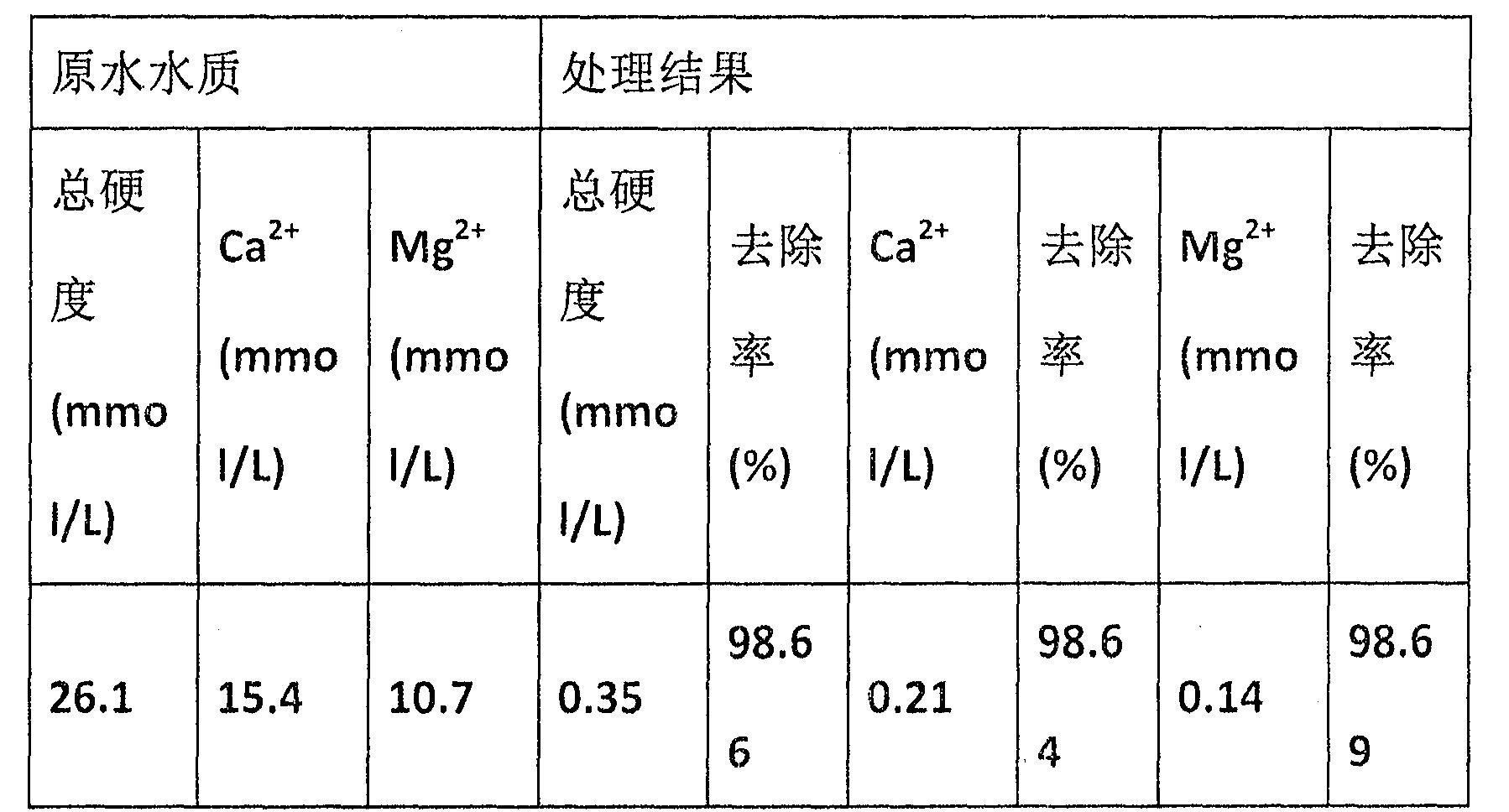Figure CN104692574BD00091