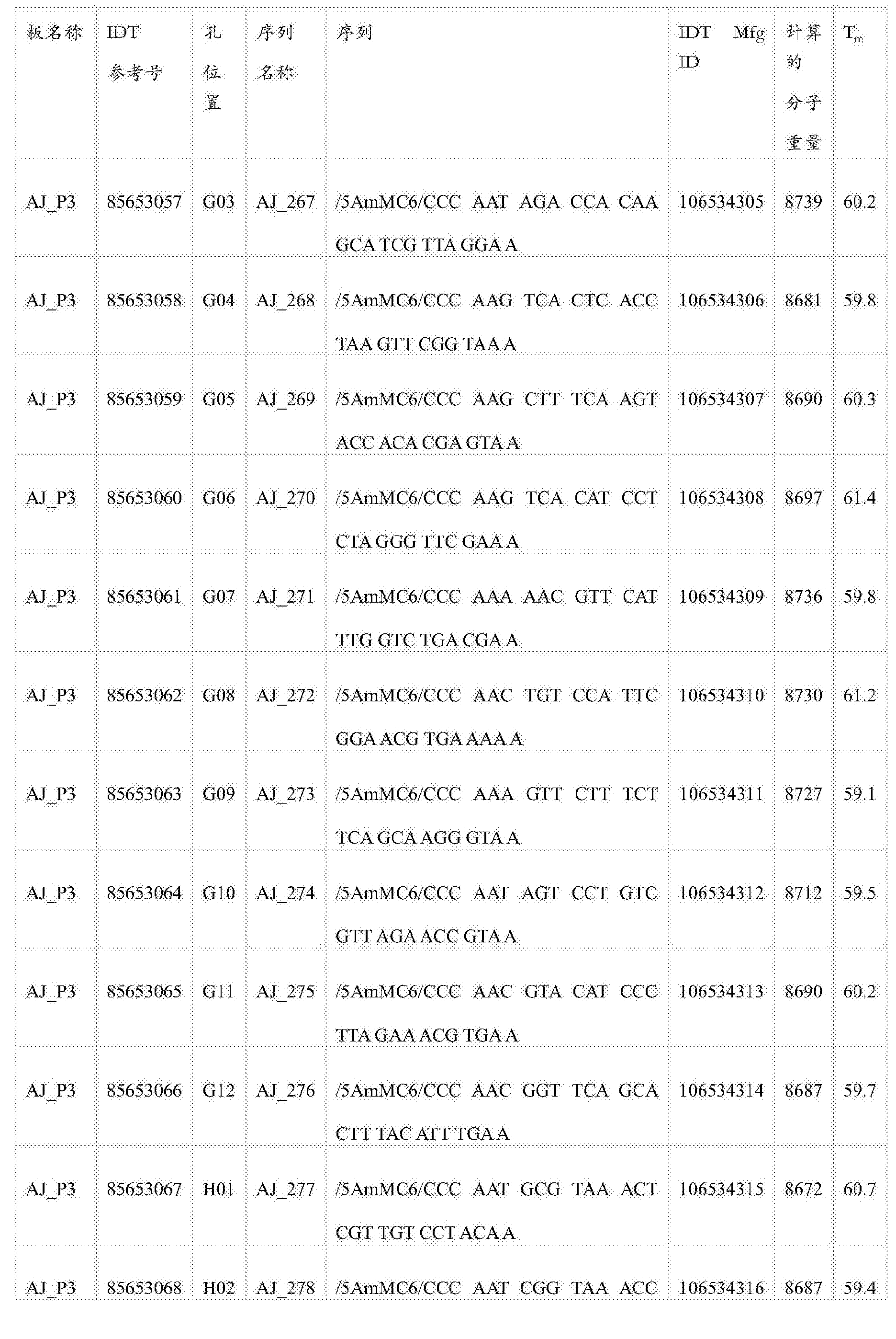 Figure CN105745528AD00561