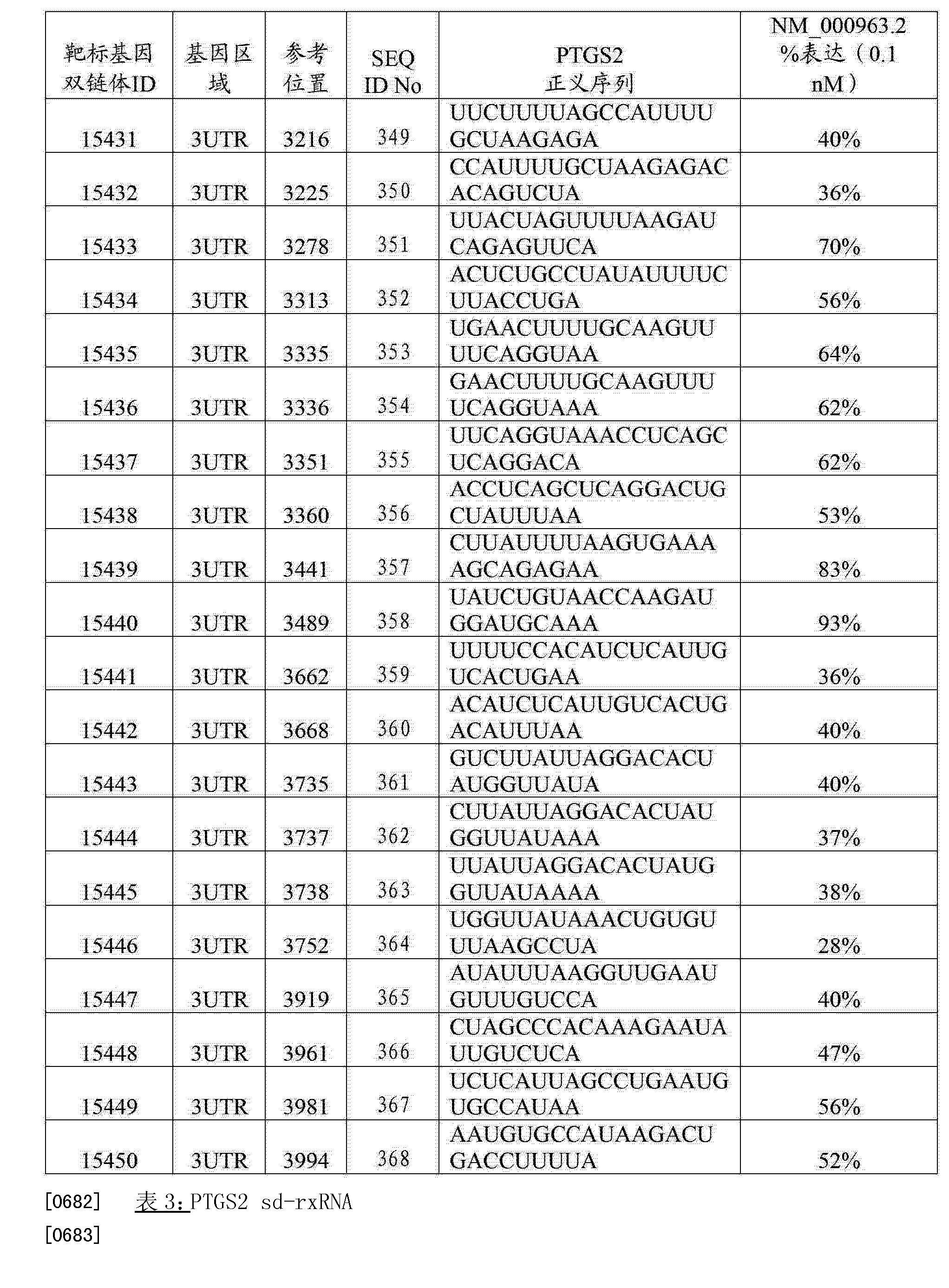 Figure CN103108642BD01001