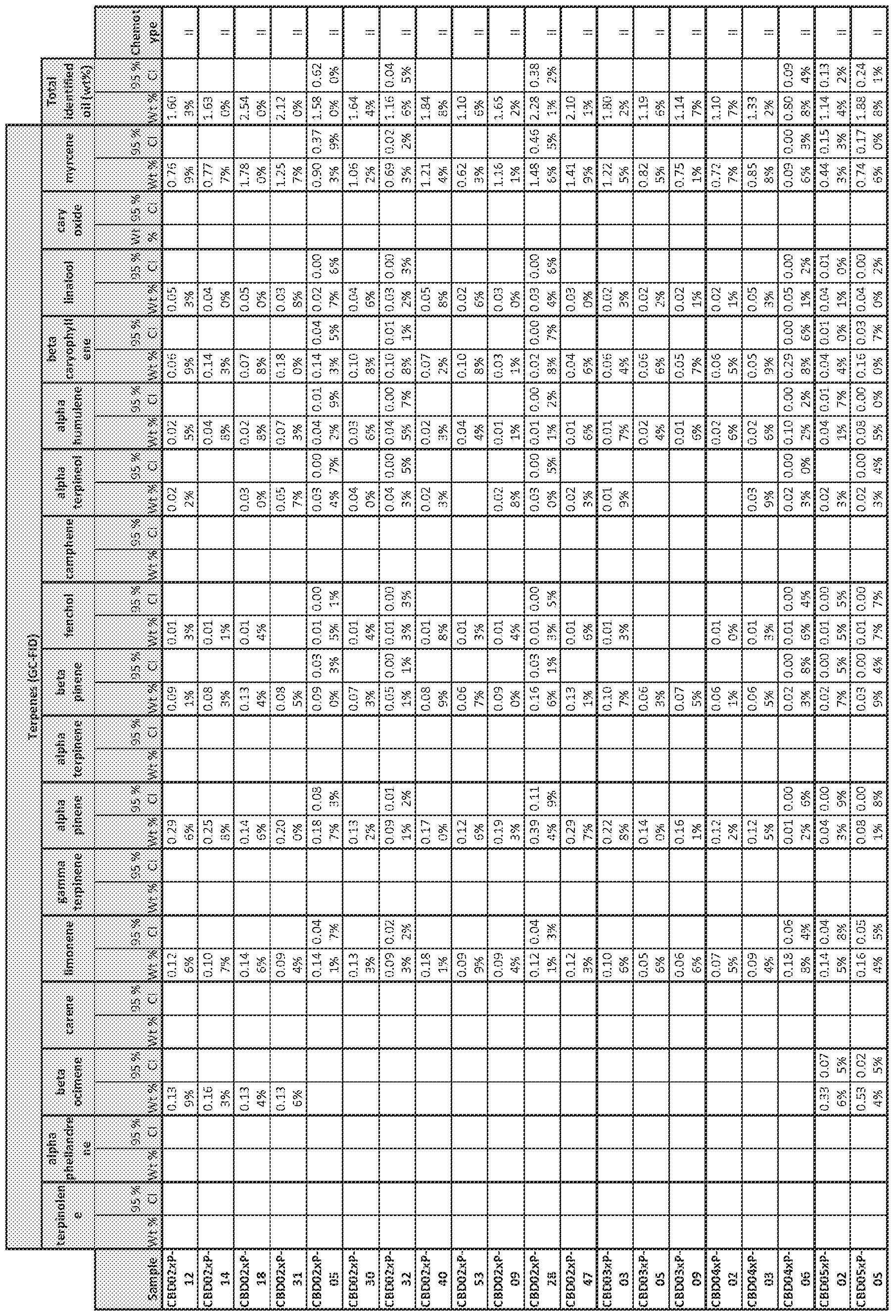 b5f76fea7acd WO2014145490A2 - Breeding