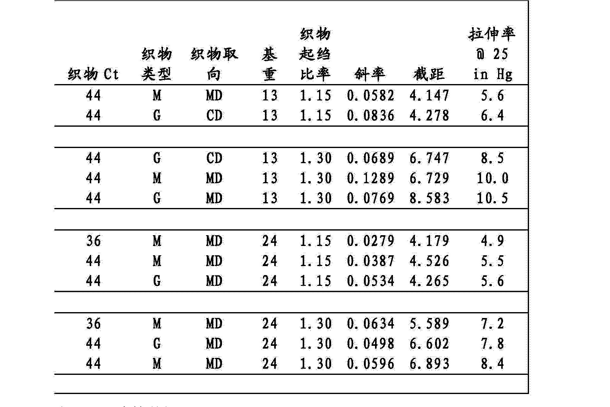 Figure CN104195865AD00681