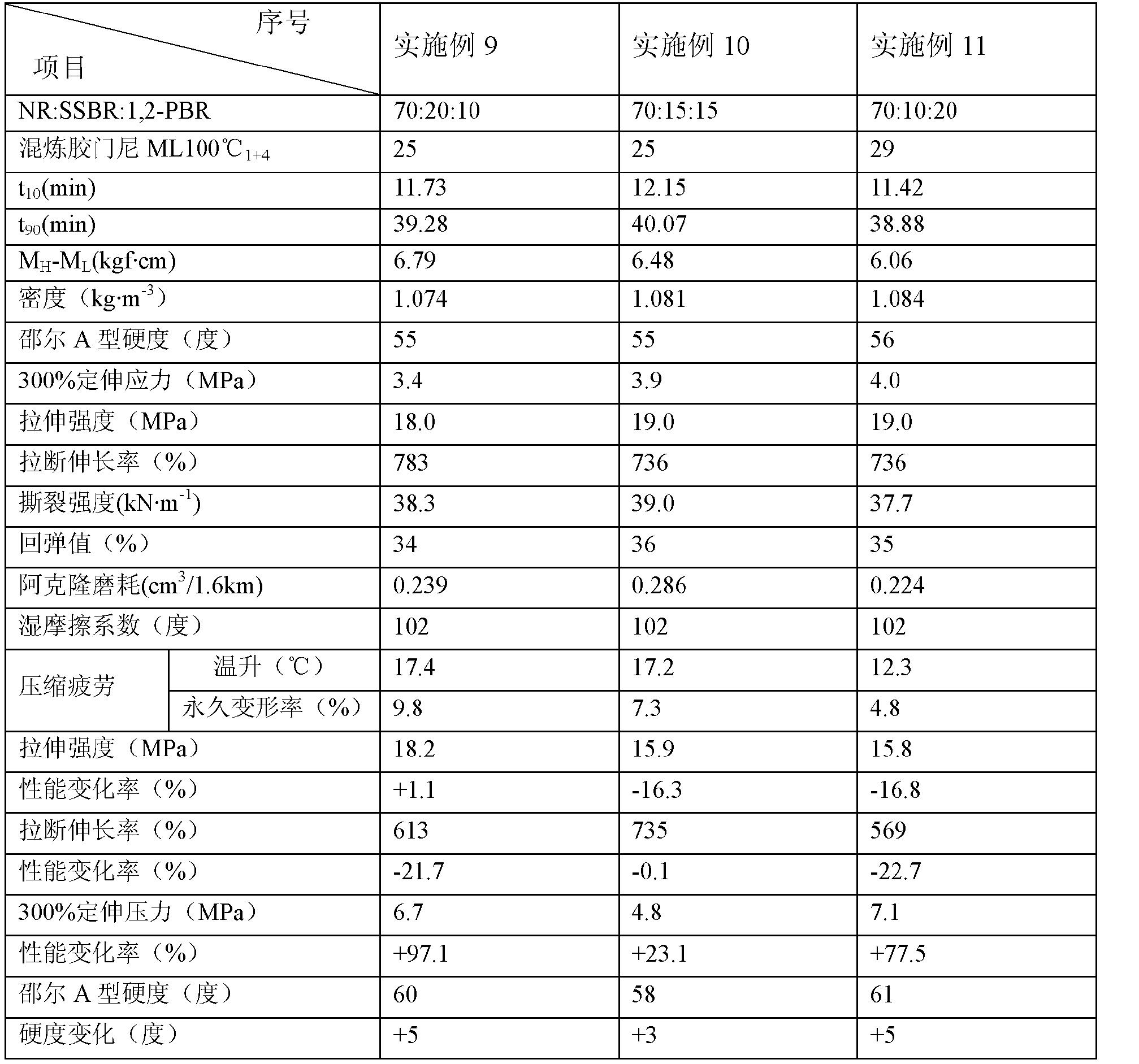 Figure CN102863656BD00091