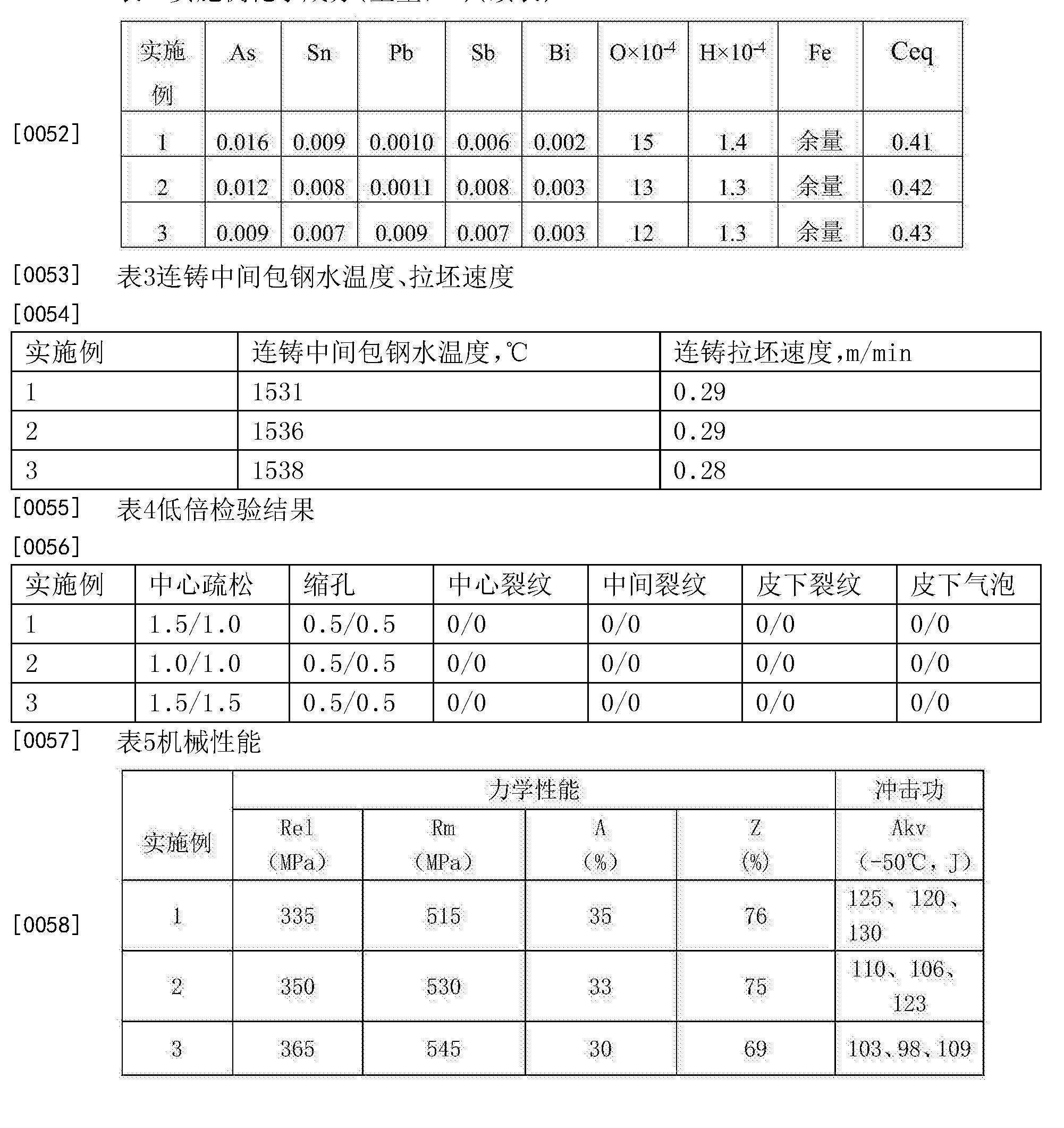 Figure CN103952646BD00071