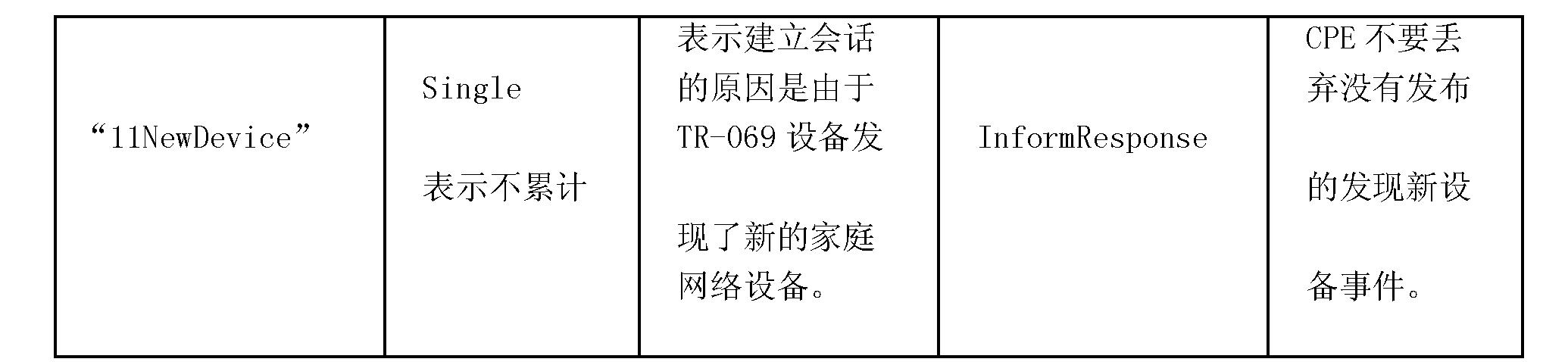 Figure CN102201925AD00071