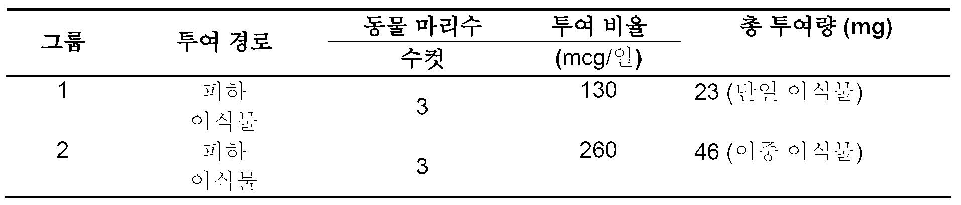 Figure 112011024893620-pct00014