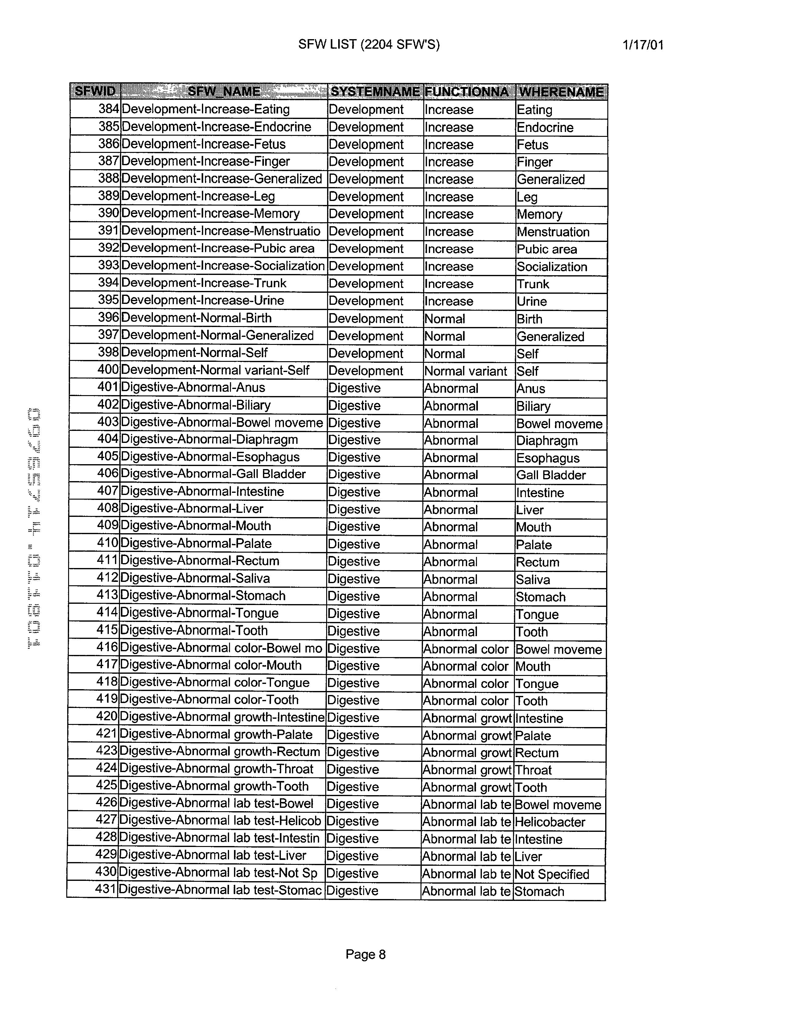 Figure US20030061072A1-20030327-P00860