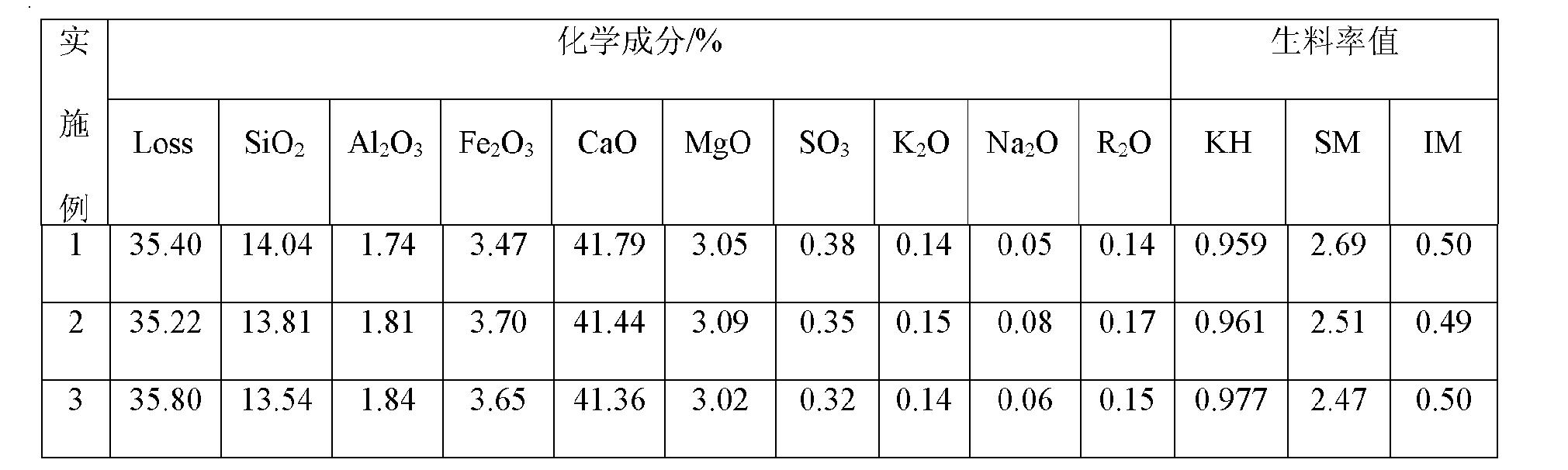 Figure CN102249568BD00074