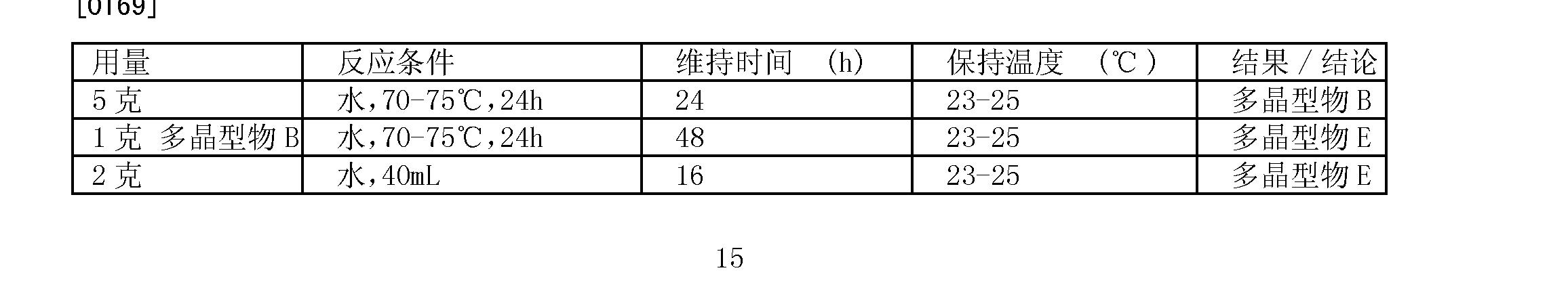 Figure CN101838261BD00153