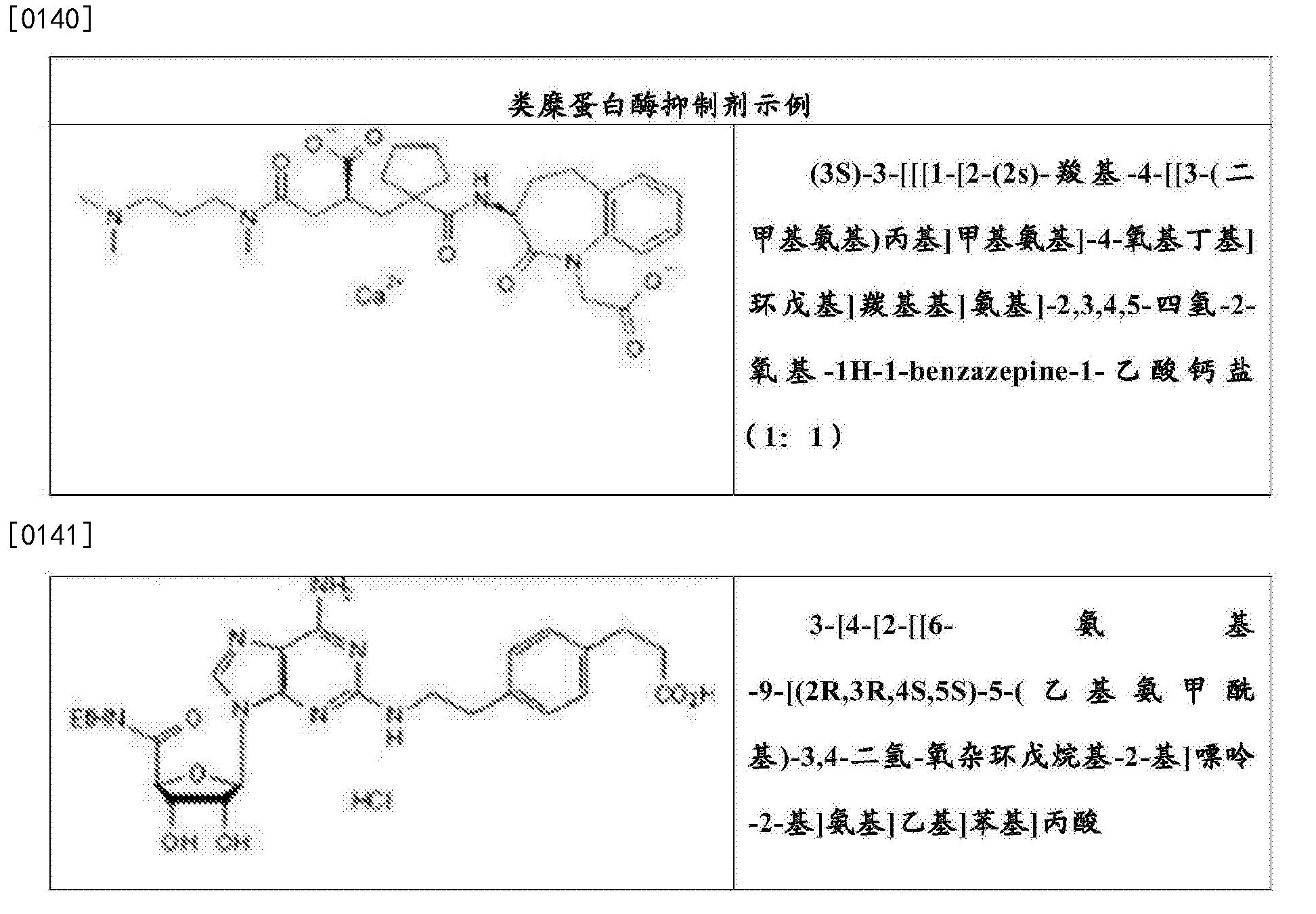 Figure CN103599588BD00241