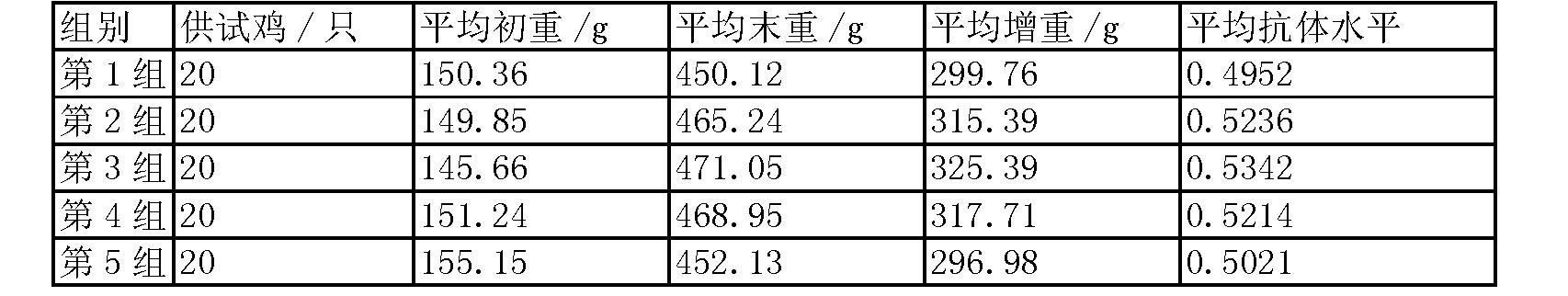 Figure CN103039700BD00061