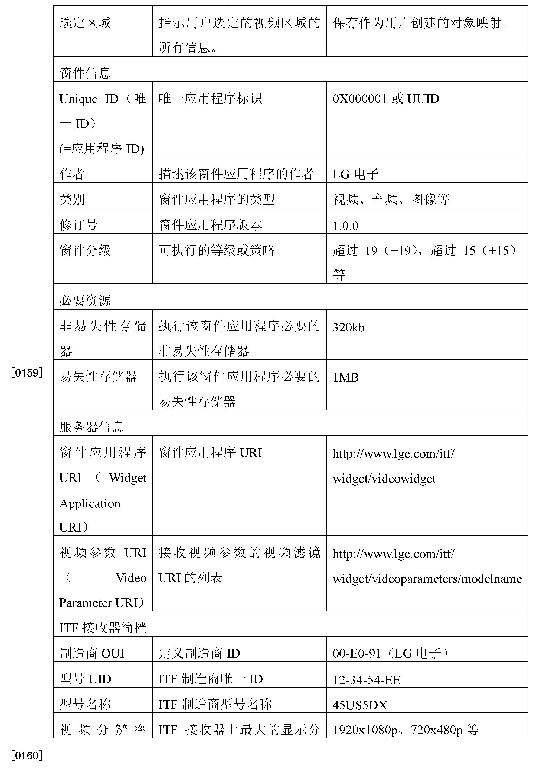 Figure CN102210158BD00191