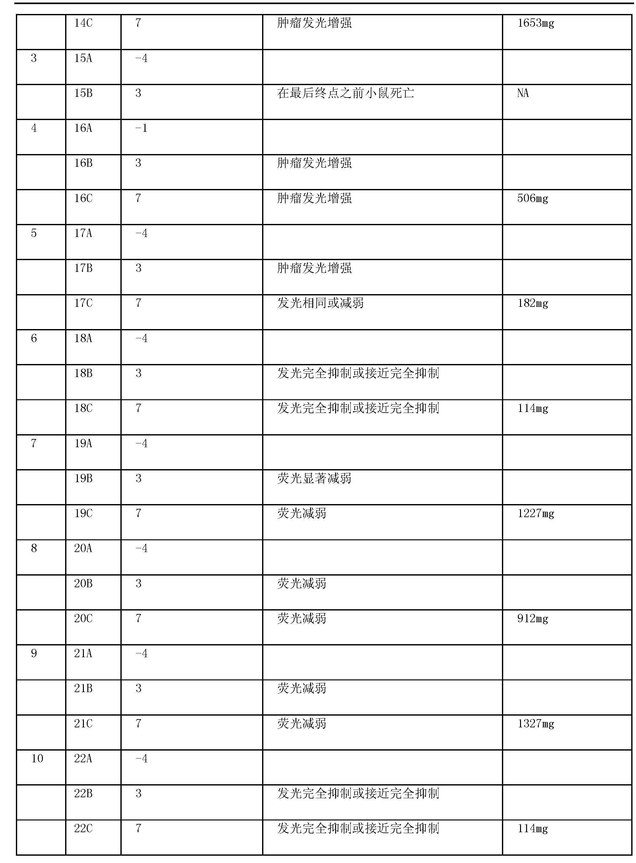 Figure CN102137658AD00341