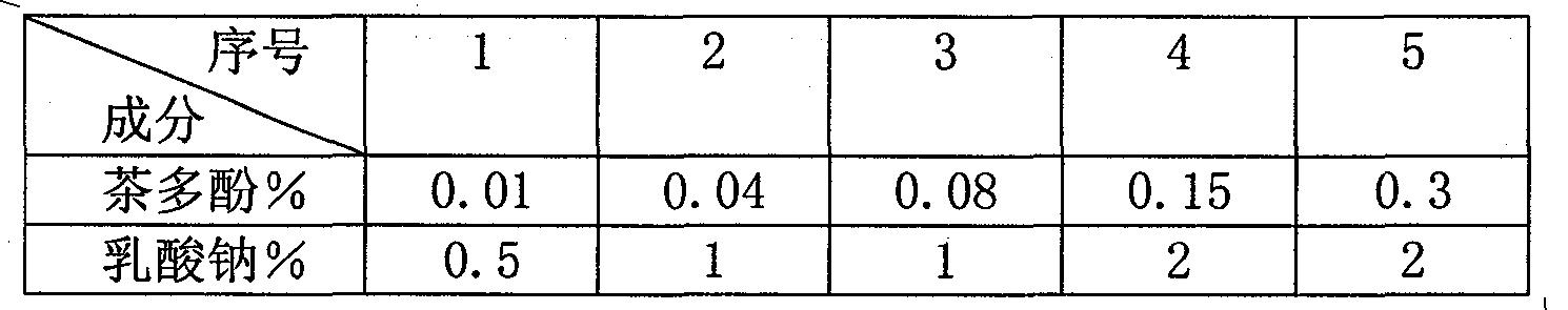 Figure CN101406296BD00071