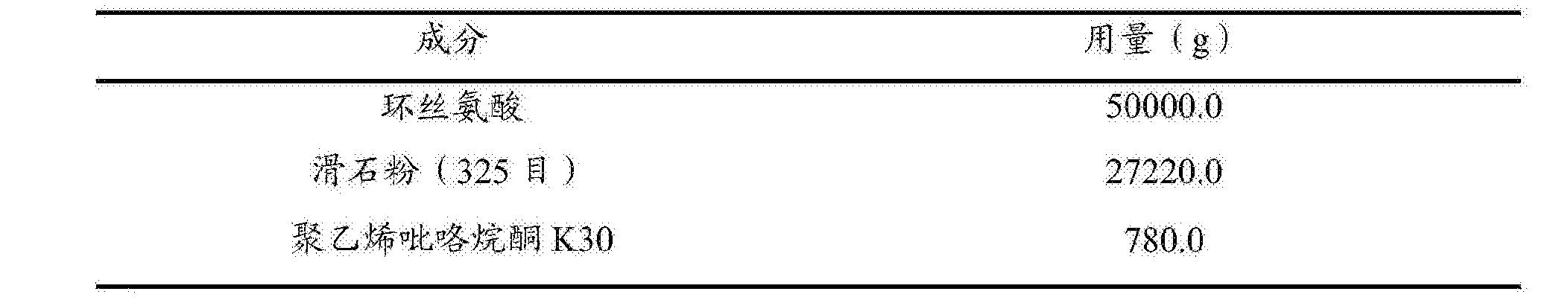 Figure CN105476976BD00291