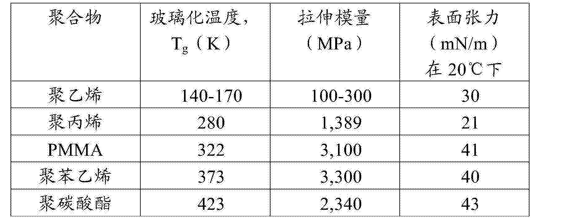 Figure CN104039382BD00221