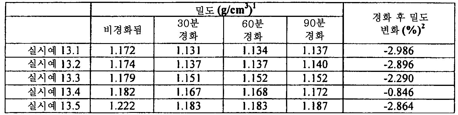 Figure 112011082183604-pat00051