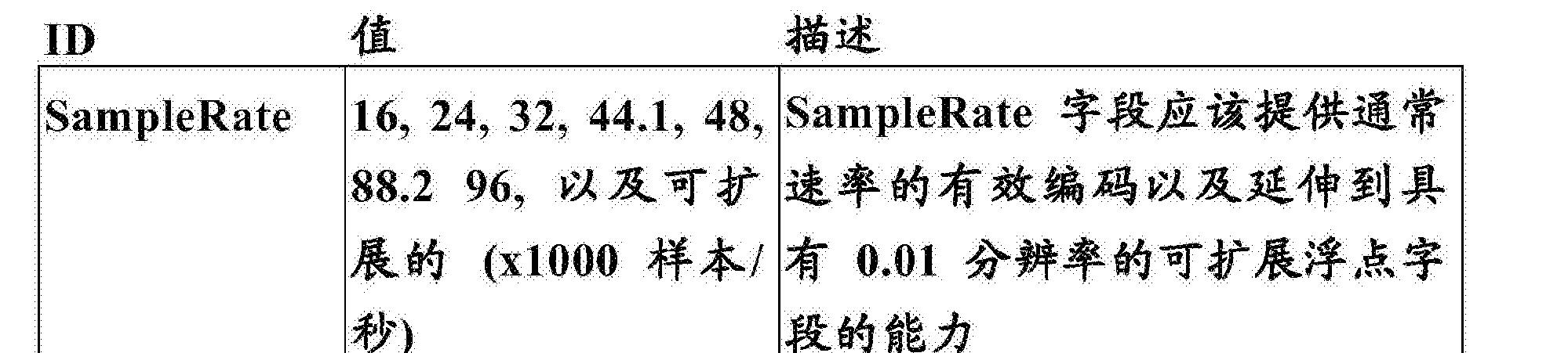 Figure CN105792086AD00252