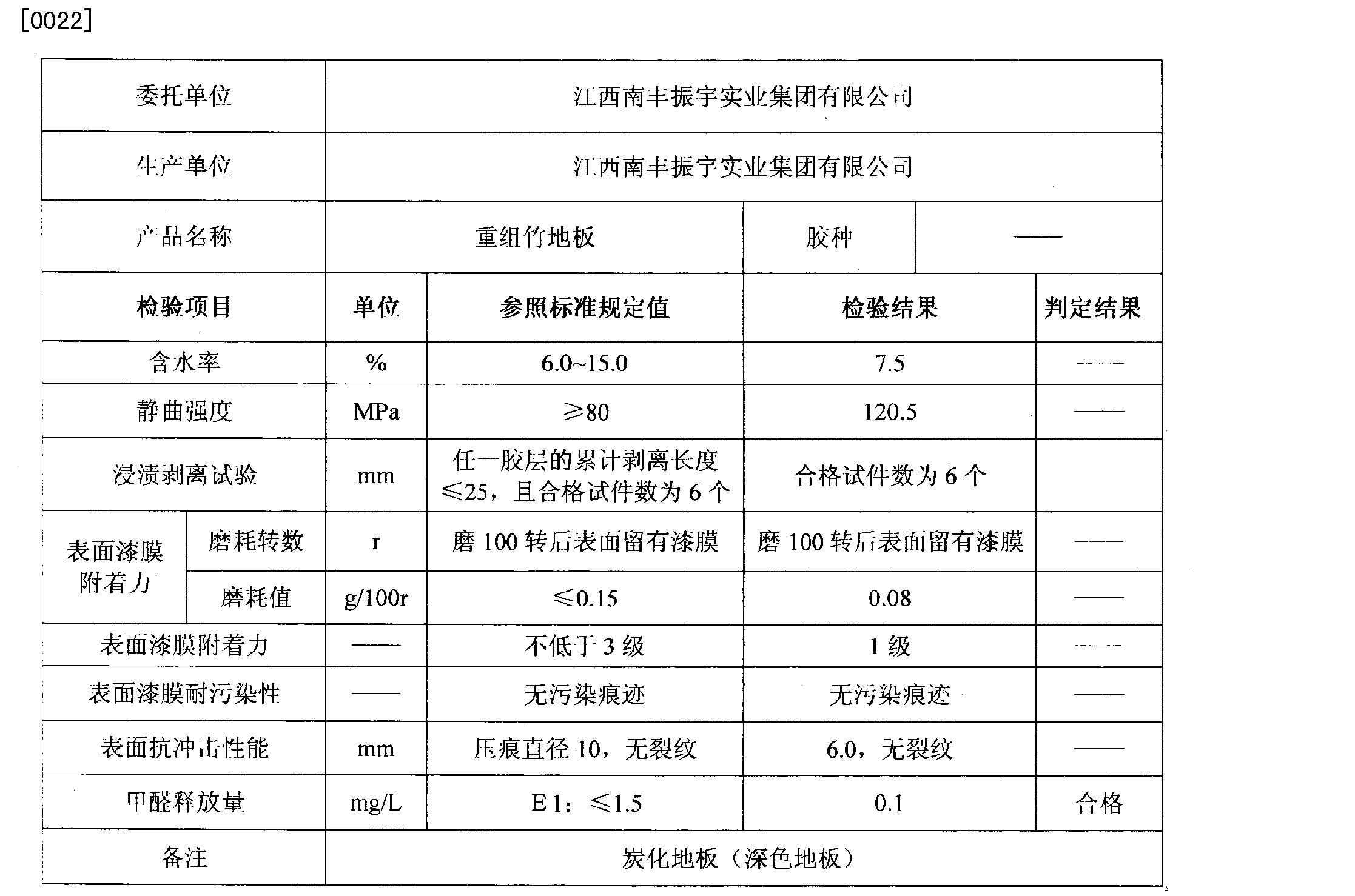 Figure CN102335943BD00041
