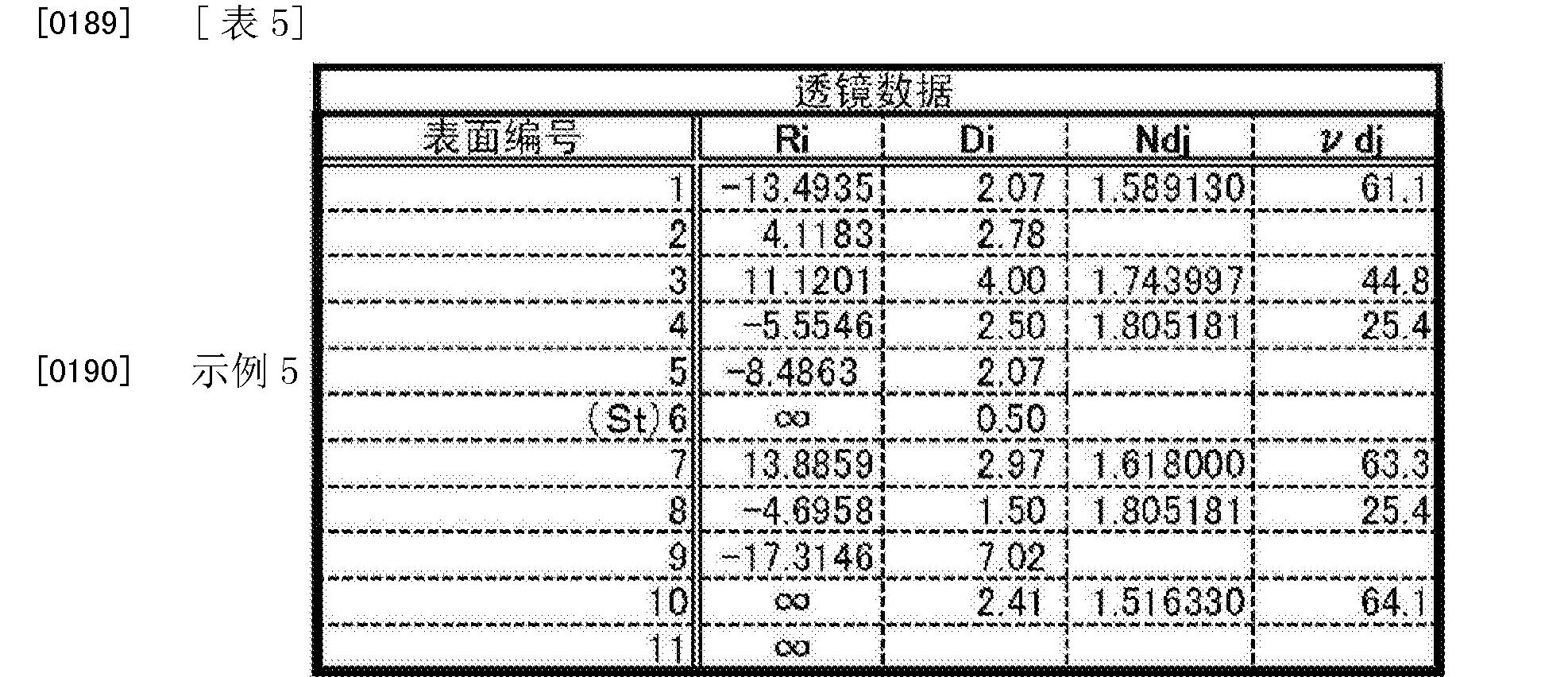 Figure CN103765279BD00162